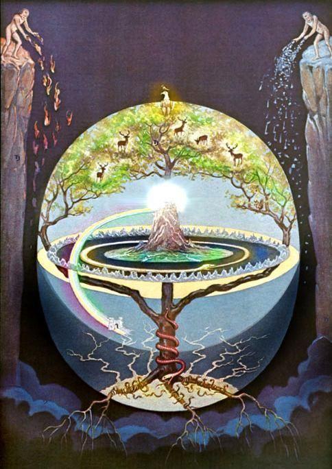 Axis Mundi: Estás en tu centro o en el centro de alguien más